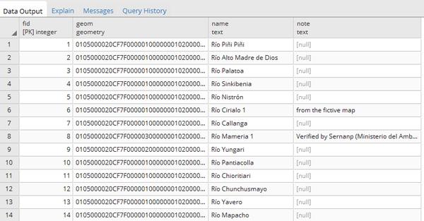 Скриншот таблицы в PostgreSQL